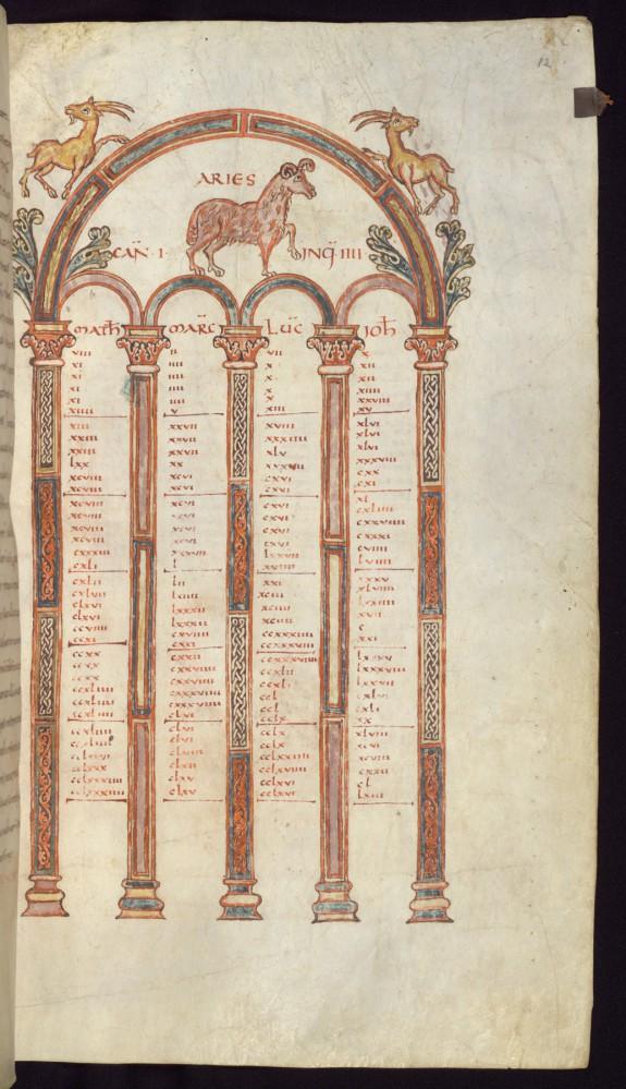 Leaf from Gospels