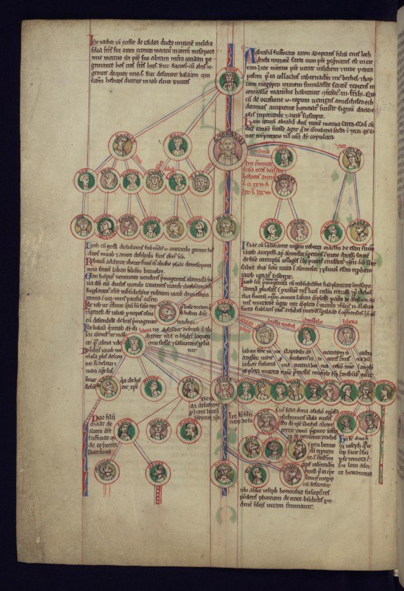 Genealogy of Christ from Thare to Zaram