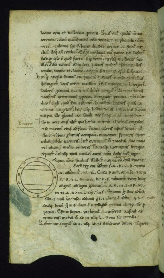 Leaf from Commentarii in Somnium Scipionis: Diagram of Climatic Zones