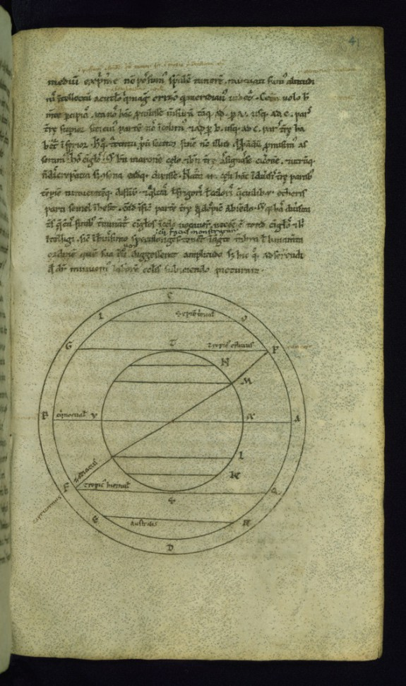 Leaf from Commentarii in Somnium Scipionis: Diagram of Five Celestial and Five Earthly Zones