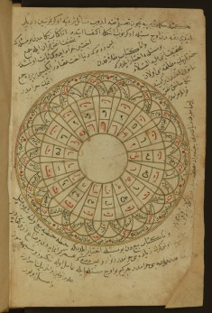 Poetical Composition in the Form of a Circular Diagram