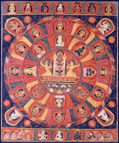Mandala of Surya, the Sun God