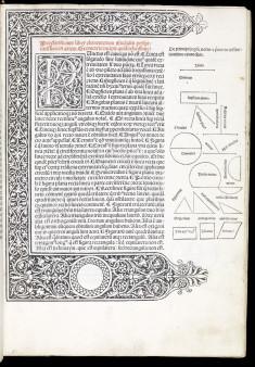 Elementa geometriae