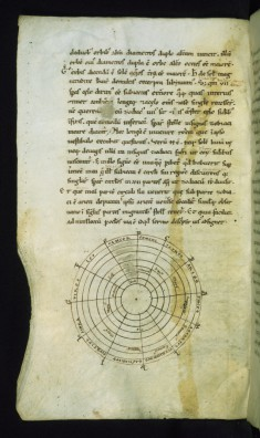 Leaf from Commentarii in Somnium Scipionis: Diagram of the Twelve Zodiacal and Seven Planetary Spheres