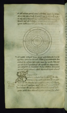 Leaf from Commentarii in Somnium Scipionis: Diagram of the Earth and Atmosphere