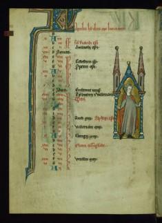 Leaf from Psalter: April Calendar, Cloaked Child